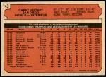 1972 O-Pee-Chee #143  Garry Jestadt  Back Thumbnail