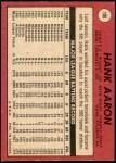 1969 O-Pee-Chee #100  Hank Aaron  Back Thumbnail