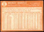 1964 Topps #50  Mickey Mantle  Back Thumbnail