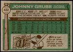 1976 Topps #422  Johnny Grubb  Back Thumbnail