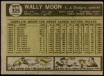 1961 Topps #325  Wally Moon  Back Thumbnail