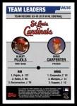 2006 Topps Update #296   -  Albert Pujols / Chris Carpenter Cardinals Leaders Back Thumbnail