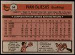 1981 Topps #54  Ivan DeJesus  Back Thumbnail