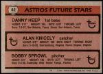 1981 Topps #82   -  Bobby Sprowl / Danny Heep / Alan Nicely Astros Back Thumbnail