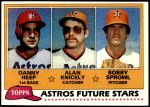 1981 Topps #82   -  Bobby Sprowl / Danny Heep / Alan Nicely Astros Front Thumbnail