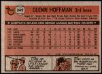 1981 Topps #349  Glenn Hoffman  Back Thumbnail