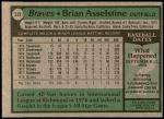 1979 Topps #529  Brian Asselstine  Back Thumbnail