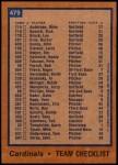 1978 Topps #479   Cardinals Team Checklist Back Thumbnail