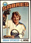 1976 Topps #191  Brian Spencer  Front Thumbnail
