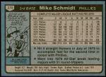 1980 Topps #270  Mike Schmidt    Back Thumbnail