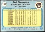 1982 Fleer #152  Ted Simmons  Back Thumbnail