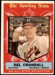 1959 Topps #567   -  Del Crandall All-Star Front Thumbnail