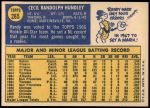 1970 Topps #265  Randy Hundley  Back Thumbnail