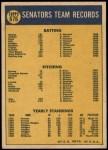 1970 Topps #676   Senators Team Back Thumbnail