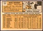 1963 Topps #224  Mike Roarke  Back Thumbnail