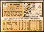 1963 Topps #388  Jim Davenport  Back Thumbnail