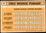 1963 Topps #54 TWO  -  Dave DeBusschere / Nelson Matthews / Harry Fanok / Jack Cullen Rookie Stars Back Thumbnail