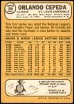 1968 Topps #200  Orlando Cepeda  Back Thumbnail