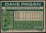 1977 Topps #508  Dave Pagan  Back Thumbnail