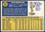 1970 Topps #580  Pete Rose  Back Thumbnail