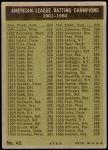 1961 Topps #42   -  Minnie Minoso AL Batting Leaders Back Thumbnail