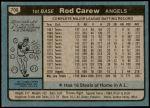 1980 Topps #700  Rod Carew    Back Thumbnail