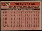 1981 Topps #180  Pete Rose  Back Thumbnail