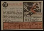 1962 Topps #123 NRM Mike de la Hoz  Back Thumbnail